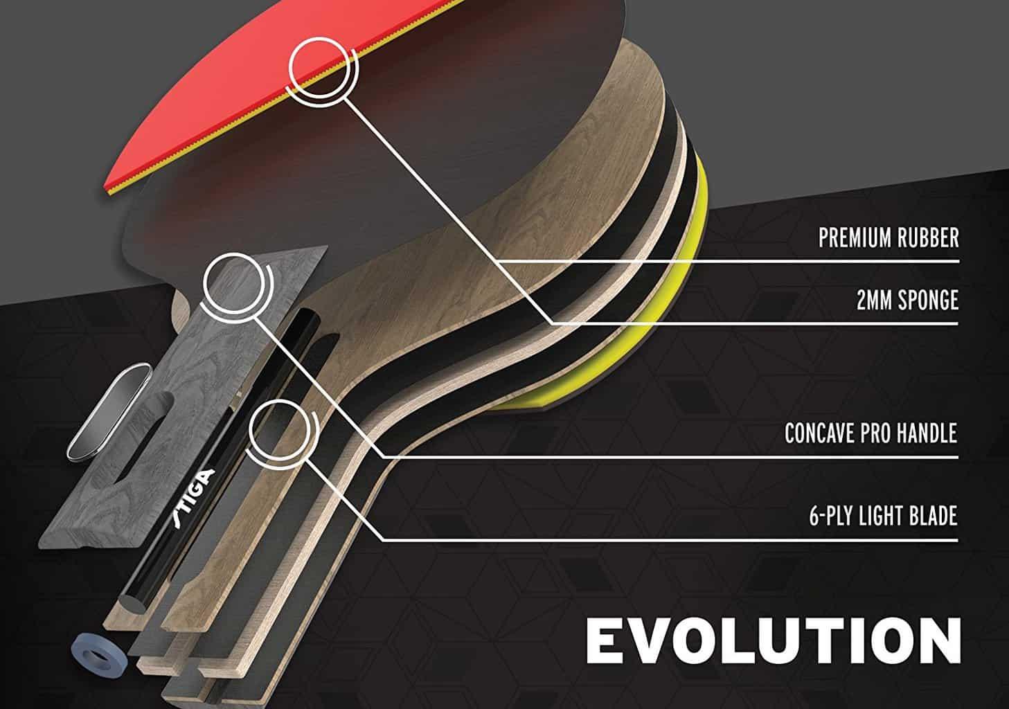 STIGA Evolution Review